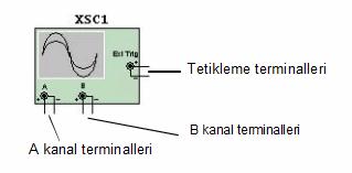 Osiloskop Oscilloscope