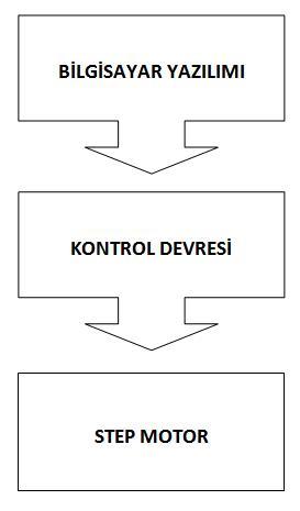 paralel port diagramı