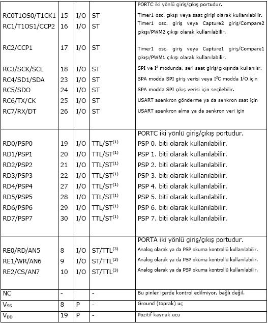pic16f84-pic16f87x-mikrodenetleyici-ailesi-6