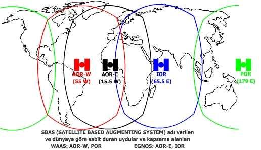 Sabit Duran Uydular Ve Kapsama Alanları
