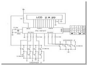 2×20 LCD Display Göstergeli Adım Motor Kontrollü Lazer