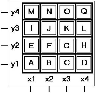 4x4-tus-takimi-klavye