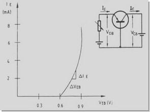 Amplifikatörler ve Osilatörler Hakkında