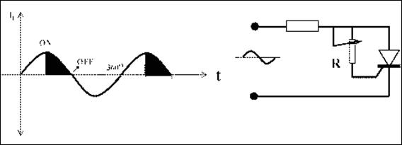 sóng hình dạng-ac-sc