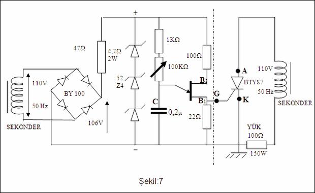 Các sửa chữa và điện áp-to-đỉnh cao của diode sin-cong-zener