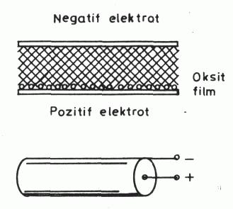 Elektrolitik kondansatörün yapısı