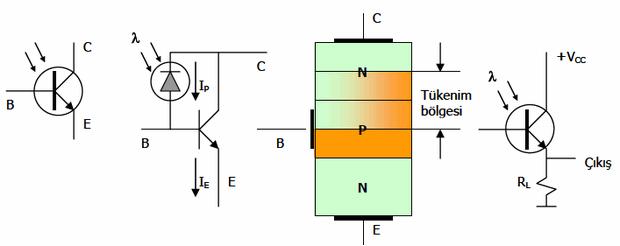 fototransistor-simgesi-esdeger-devresi-ic-yapisi-temel-devresi