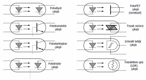 isil-baglastirici-yalitici-simgeleri