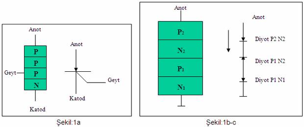 tristor-anot-katod-paralel