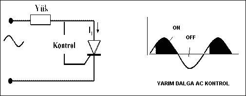yarim-dalga-ac-alternatif-akim-kontrol