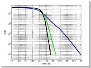 basit-frekans-metre-10khz