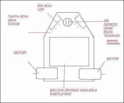 hạt robot-khối-sơ đồ