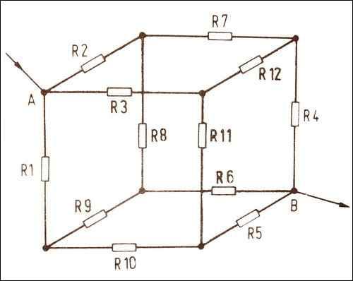 cube kháng
