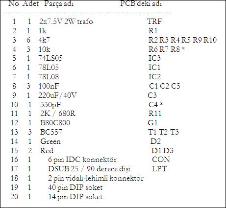 programlayici-parca-listesi