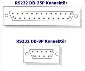 rs232-konnektor-turleri