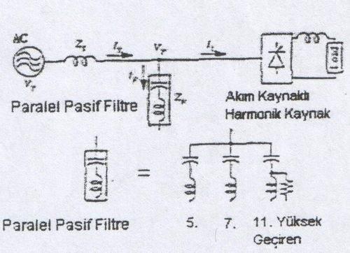 akim-lineer-olmayan-basit-paralel-pasif-filtre