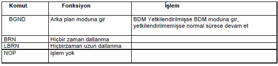 arkaplan-modu-bdm-null-komutlari