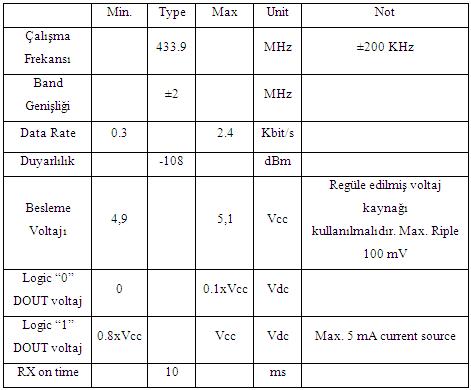 arx-34-arf-alici-teknik-ozellikleri