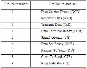 db-9-pin-tanimlamalari