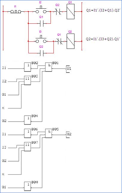 elektriksel-kilitlemeli-devir-yonu-degistirme
