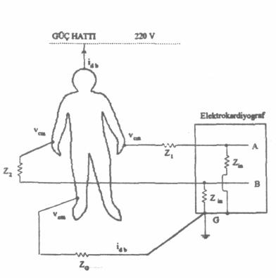 elektrod-ariza-lead-fail-detektoru-ekg-elektrod-detektoru-baseline-duzeltme-devresi