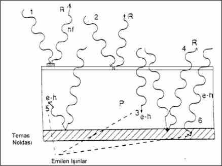 gunes-pilleri-isik-panel-solar