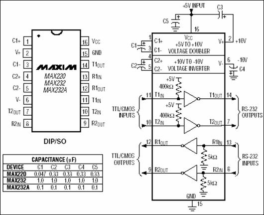 max232-entegresi-pin-yapisi-ic-yapisi