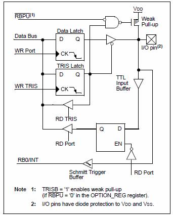 rb3-rbo-pinlerinin-blok-diyagrami