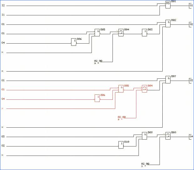 sag-sol-dinamik-frenleme