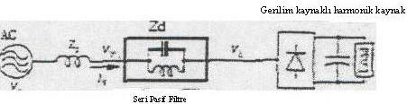seri-paralel-pasif-filtreler