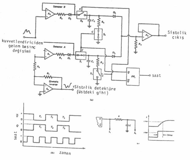 tip-elektronigi-biyoelektrik-potansiyellerin-olculmesi-elektromiyogram-isaretlerin-olculmesi
