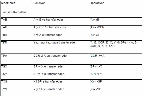 transfer-ve-exchange-komutlari