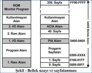 6502-mikroislemci-turkce-bilgi-datasheet_10