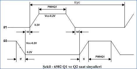 6502-mikroislemci-turkce-bilgi-datasheet_3