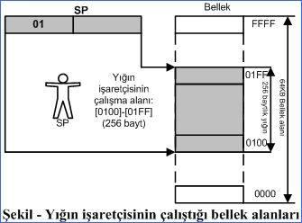 6502-mikroislemci-turkce-bilgi-datasheet_5