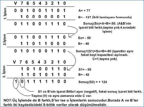 6502-mikroislemci-turkce-bilgi-datasheet_7