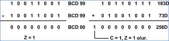 6502-mikroislemci-turkce-bilgi-datasheet_8