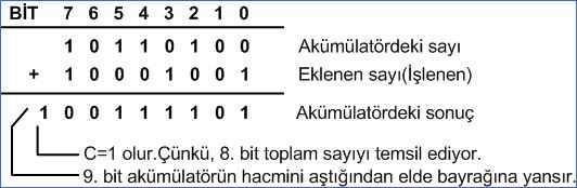 6502-mikroislemci-turkce-bilgi-datasheet_9