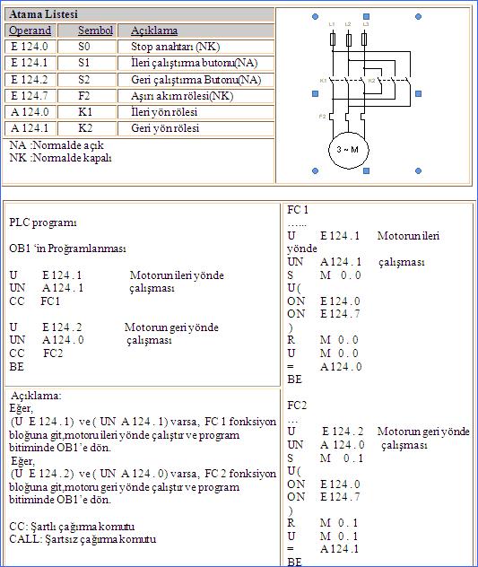 asenkron-motorun-ileri-ve-geri-s7-300-plc