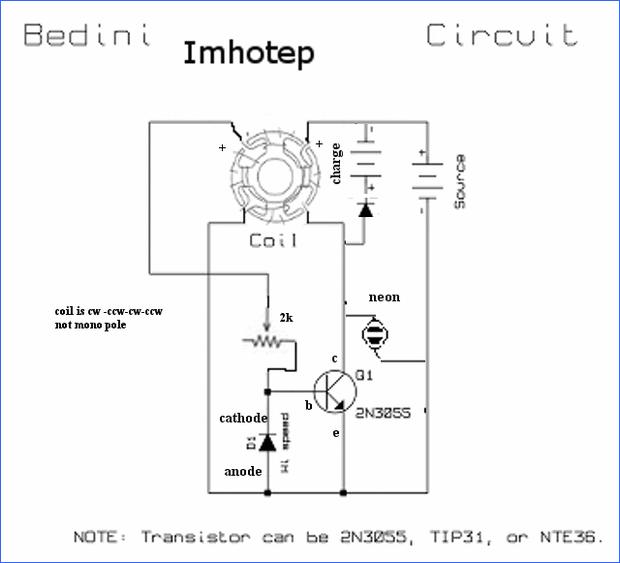 bedini-imhotedp-motor-small