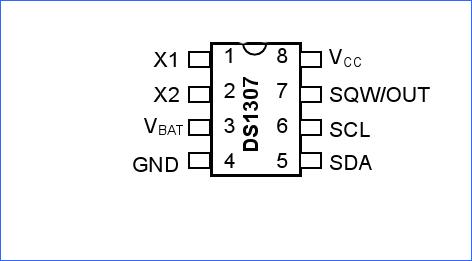 ds1307-jal