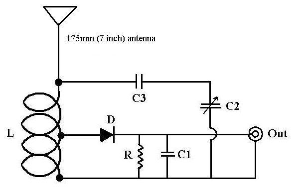 Crystal Radio Wiring Diagram - Wiring Diagrams Dock