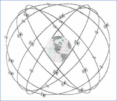gps-uzay-bolumu