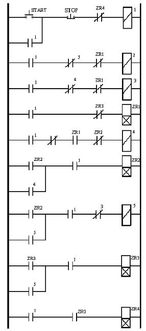 klasik-kumanda-samasi-2