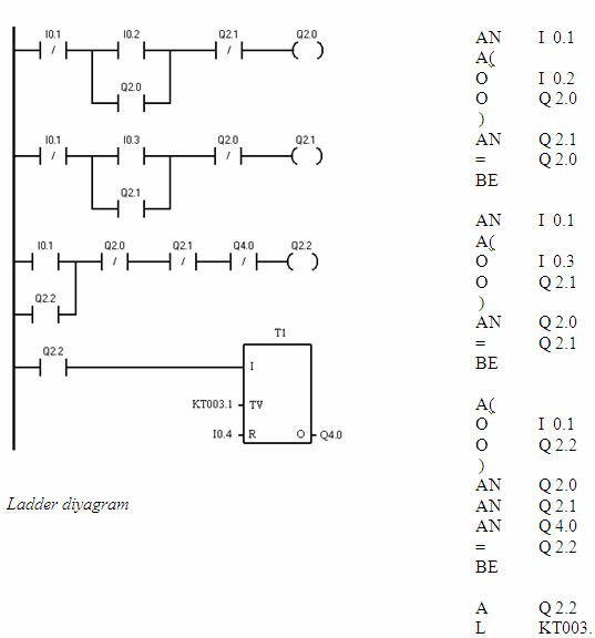 klasik-kumanda-samasi-ladder-diagram