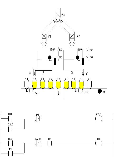 plc-ornek-4