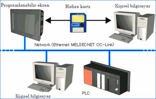 veri-bilgilendirme-terminali