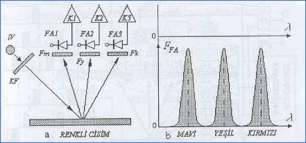 analog-renk-algilama-devre-semasi