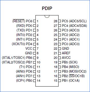 atmega8-microdenetleyici-bacak-baglanti-semasi-pdip