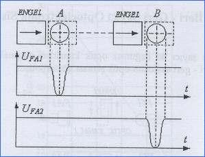 engel-foto-sinyal